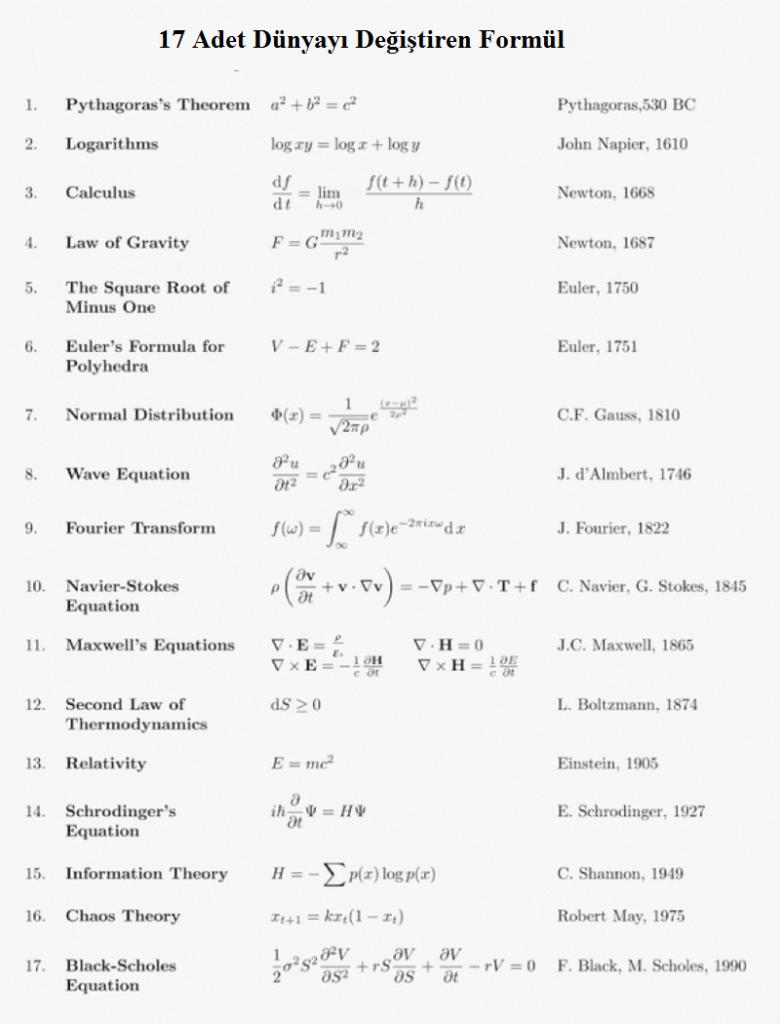 17 adet dünyayı değiştiren formül
